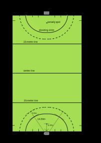 fieldhockeyyy