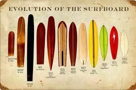 evol surf tina