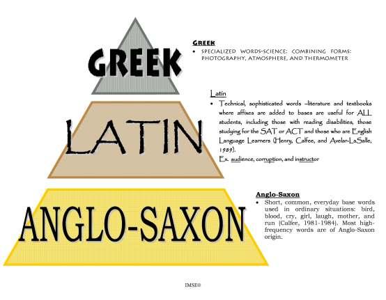latinlatinlatin