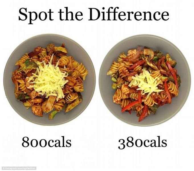 calorie compare